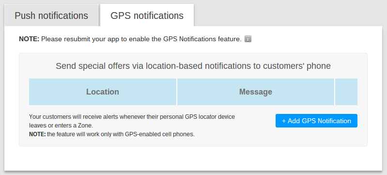 Push Notifications for your Mobile App